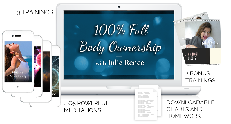 graphic-100fullbodyownership